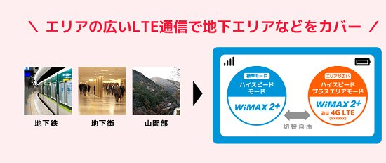 WiMAXのLTEオプション画像